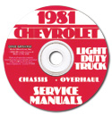 (1981)  Shop Manual CD
