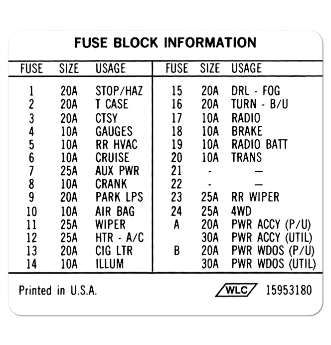 fuse identification label classic chevy truck parts