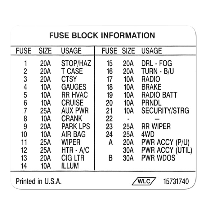 Fuse Identification Label-Classic Chevy Truck Parts