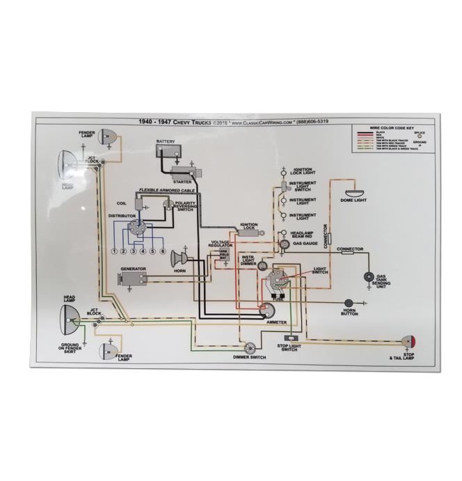 [SCHEMATICS_48IU]  Vintage Car Wiring Diagrams - roti.poli.seblock.de | Vintage Car Wiring Diagram |  | Wiring Schematic Diagram and Worksheet Resources