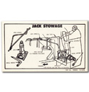 (1955-59)  Jack Stowage Instructions